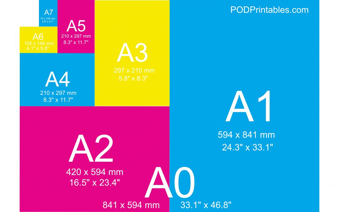 Standard Paper Sizes – Reference Guide